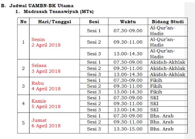 Jadwal UAMBN-BK MTS 2018