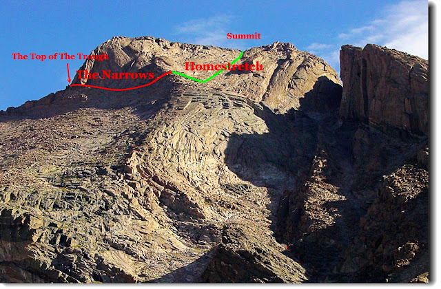 Longs+Peak+Trail+%2528The+top+of+The+Trough+to+Summit%2529--%25E5%258D%2597%25E9%259D%25A2.jpg