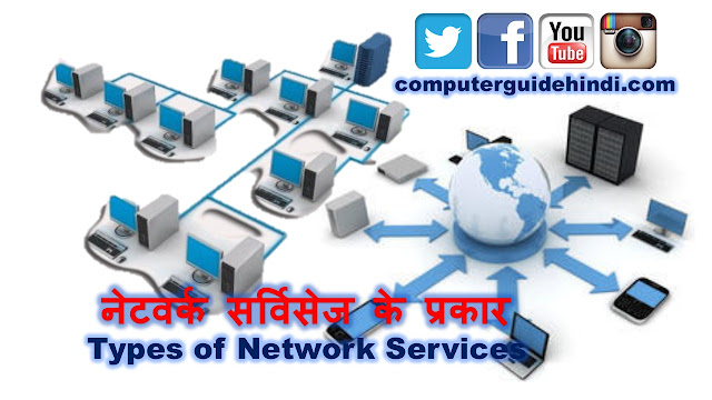 Types of Network Services-Hindi