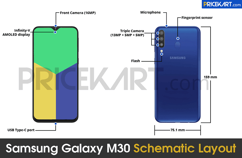 Samsung Galaxy M30 to make Triple rear cameras affordable?