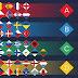 Divulgadas primeiras transmissões da Uefa Nations League no Esporte Interativo