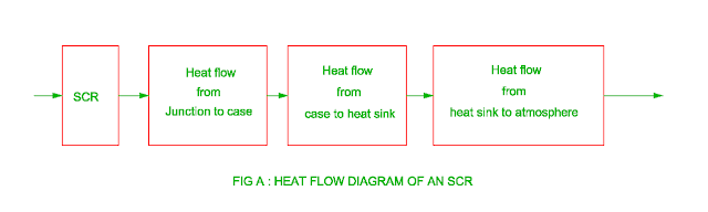 heat-flow-diagram-of-the-scr.png