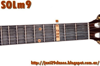 Gm9 chord