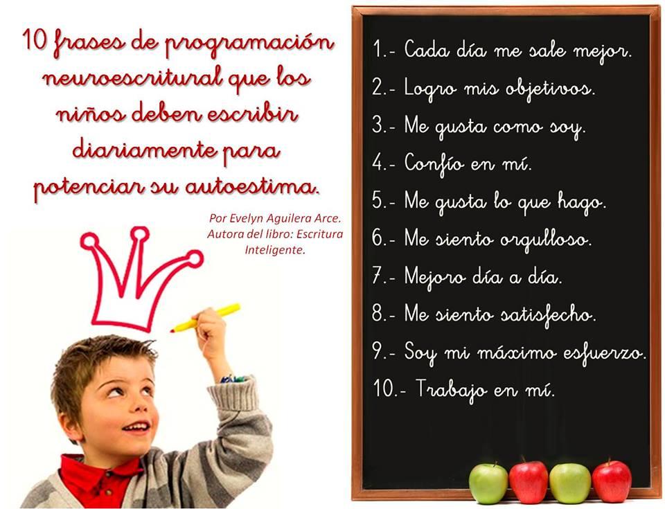 Sistema Neuroescritural De Evelyn Aguilera Caligrafía Para