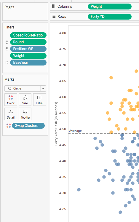 How To: Dynamic Clusters in Tableau | Sir Viz-a-Lot