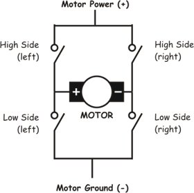 What Is Pictorial Diagram besides 81 Harley Davidson Wiring Harness For as well 561542647275890571 in addition Mag ic Starter Problem 5696 likewise Viewtopic. on simple auto wiring diagram