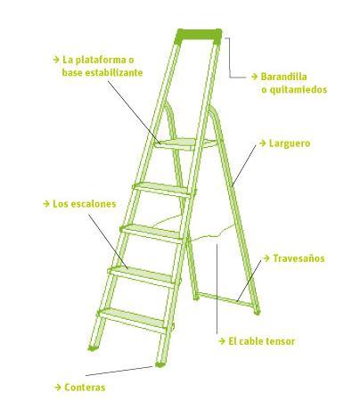 Marzua escaleras de uso dom stico for Escalera madera portatil