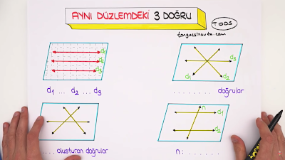 7. Sınıf Matematik Konuları