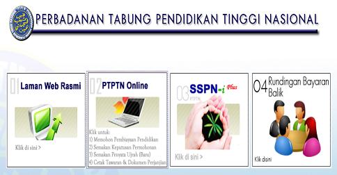 bayaran balik ptptn online PTPTN blacklist
