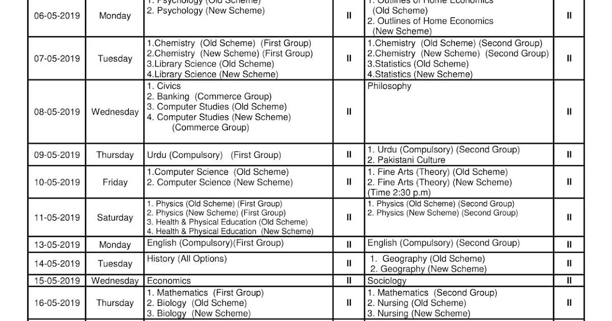 Gujranwala Board Inter 1st Year 2nd Year Date Sheet 2019