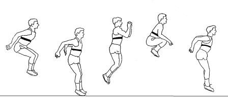 Frog Leaps Exercise (power exercise)
