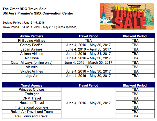 https://www.bdo.com.ph/personal/credit-cards-promos/view/great-bdo-travel-sale