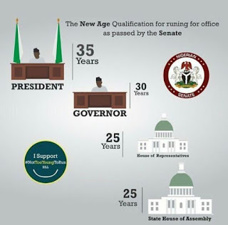 At 35 Years, You Can Now Run To Become President In Nigeria 2