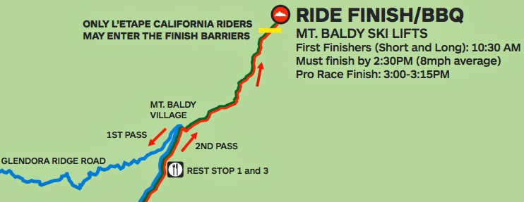 Finish barrier for Etape California