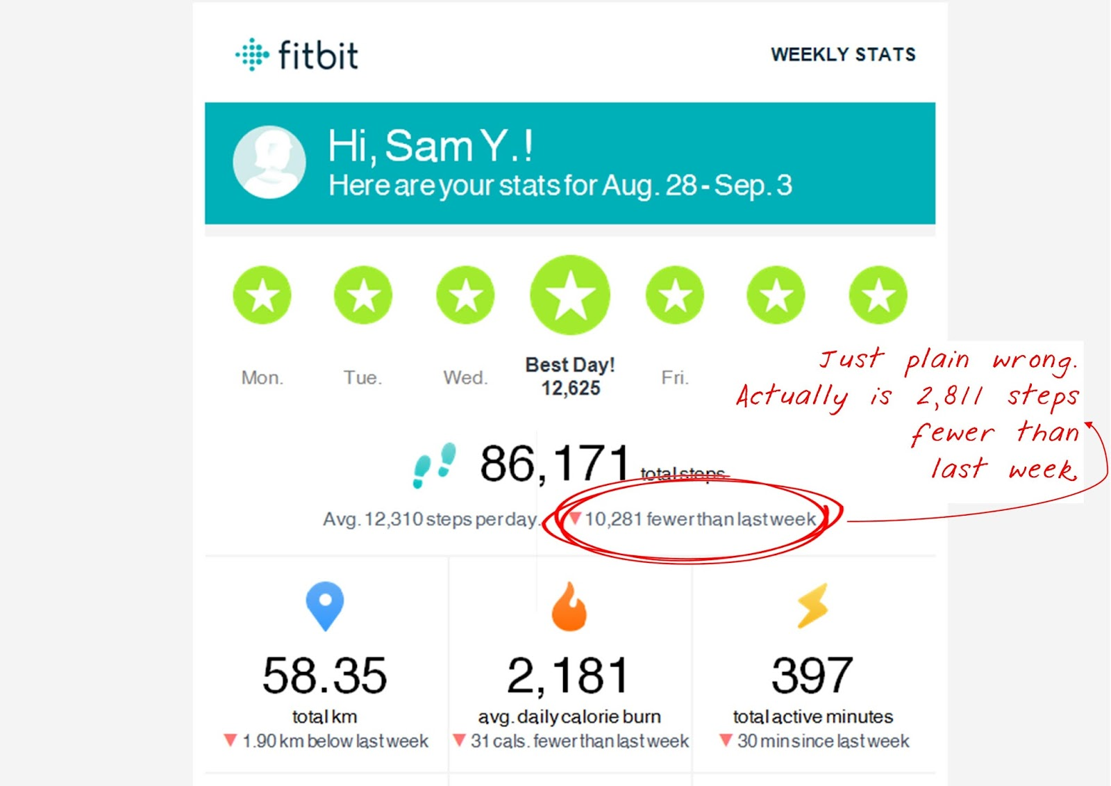 Acts of Leadership: Exporting Fitbit Data