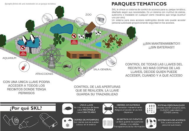 Control de accesos para parques temáticos zoos y aquariums
