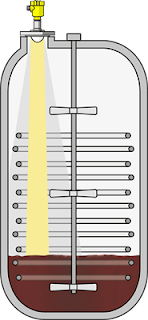 Graphic of tank with internal coil and stirring devices showing radar level sensor beam