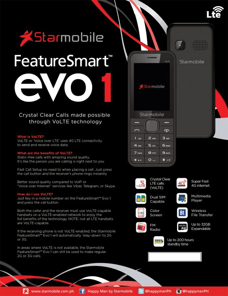 Specs and features of EVO 1