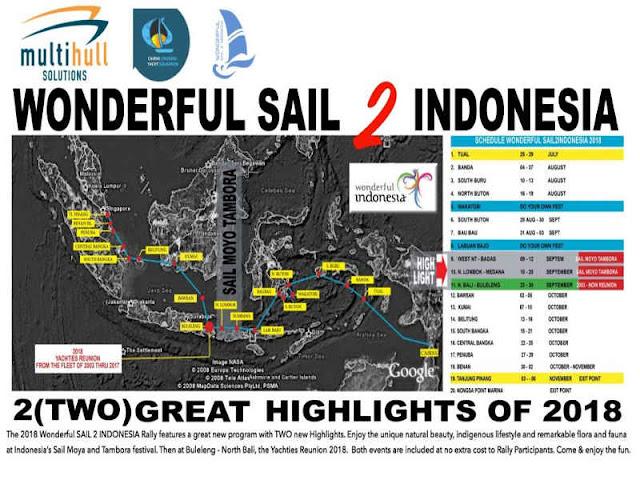 Wonderful Sail Indonesia (WSI 2018) Ciptakan Jalur Rali Yacht Terbaik di Dunia