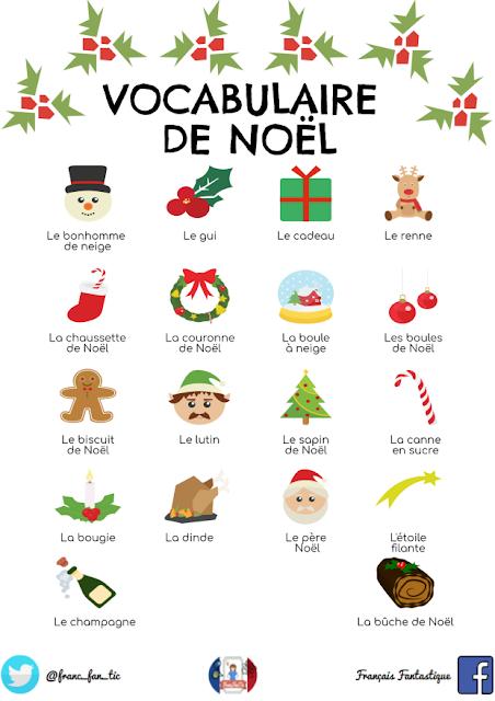 Święta Bożego Narodzenia #2 - słownictwo 21 - Francuski przy kawie