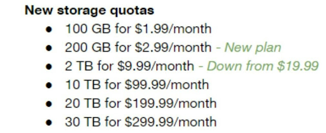 Google One Harga Kuota Kapasitas