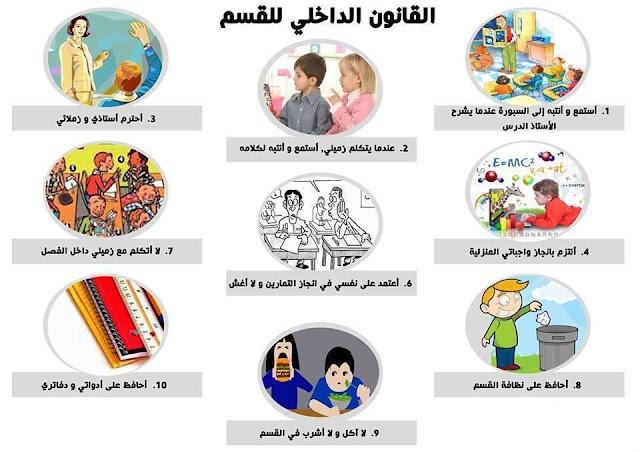 القانون الداخلي لمؤسسة تعليمية