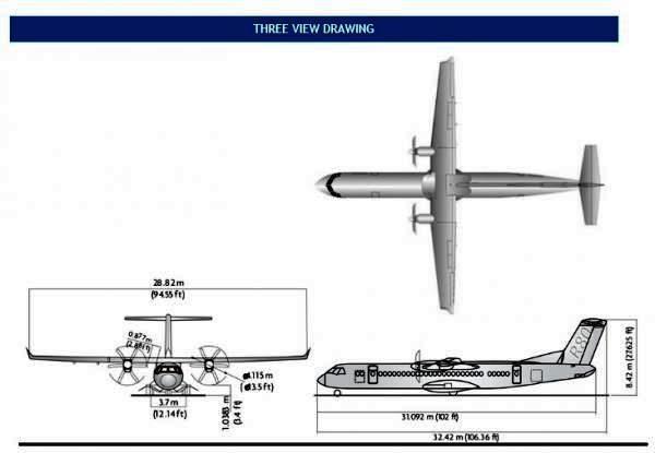 PT Dirgantara Indonesia Siapkan Pesawat N245 dan R80.jpg