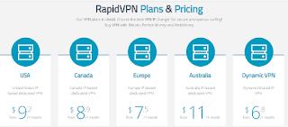 Rencana dan Harga dari Rapid VPN