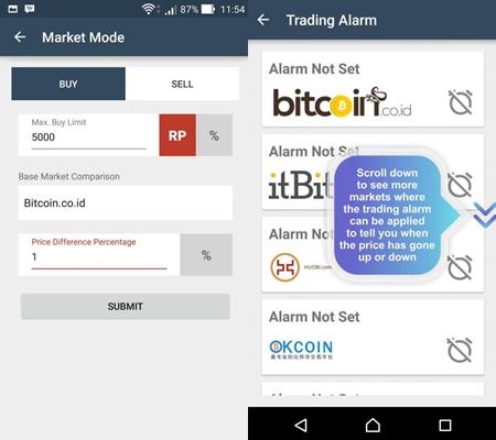 bitcoin co id trade api bitcoin ecosystem térkép