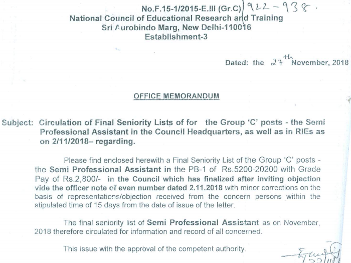 Circulation of Final Seniority Lists of for the Group 'C' posts