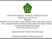 Daftar Siswa yang dinyatakan Lulus Pada MAN Insan Cendekia Tahun Pelajaran 2018/2019