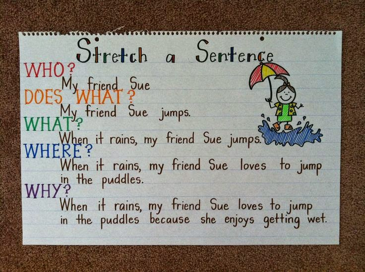 Stretching Sentences on Starters Worksheet 3