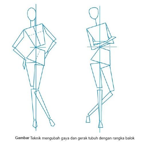 Cara Membuat Desain Baju Untuk Pemula | ngeBlog.Re