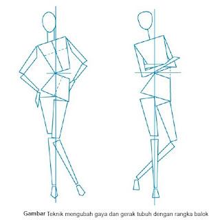 Cara Membuat Desain Baju Untuk Pemula