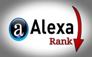 Cara meningkatkan alexa rank pada blog, menambah alexa rank pada blog, menurunkan alexa rank pada blog, alexa rank blogger