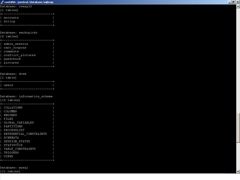 Prajal Kulkarni | Web Security: SQL Injection made simple