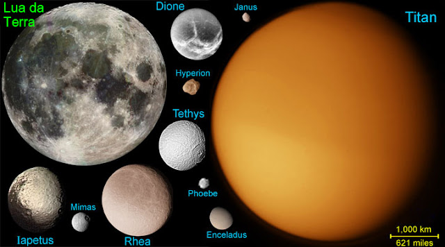 As maiores luas de Saturno - comparação com a Lua da Terra