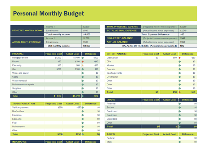 Personal monthly budget spreadsheet Free