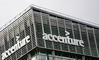 Accenture Recruitment Drive for Freshers On 25th to 29th Apr 2017