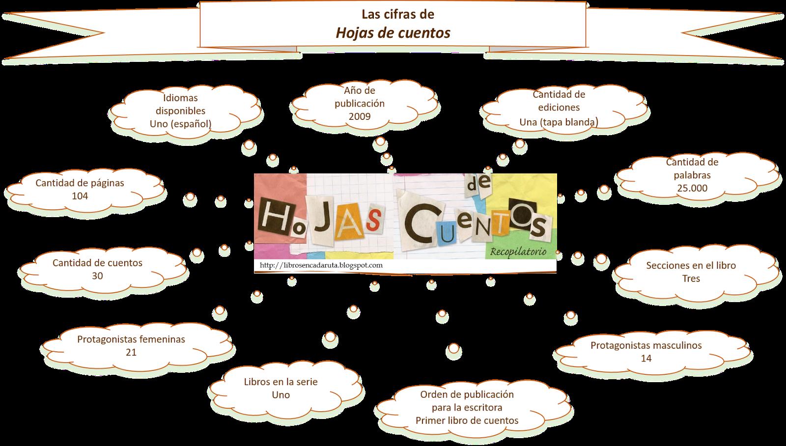 Hojas_infográfico
