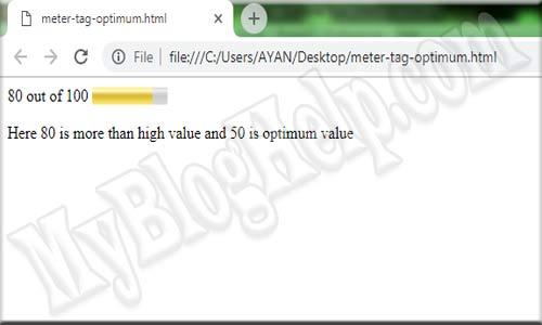 meter-tag-optimum-attribute