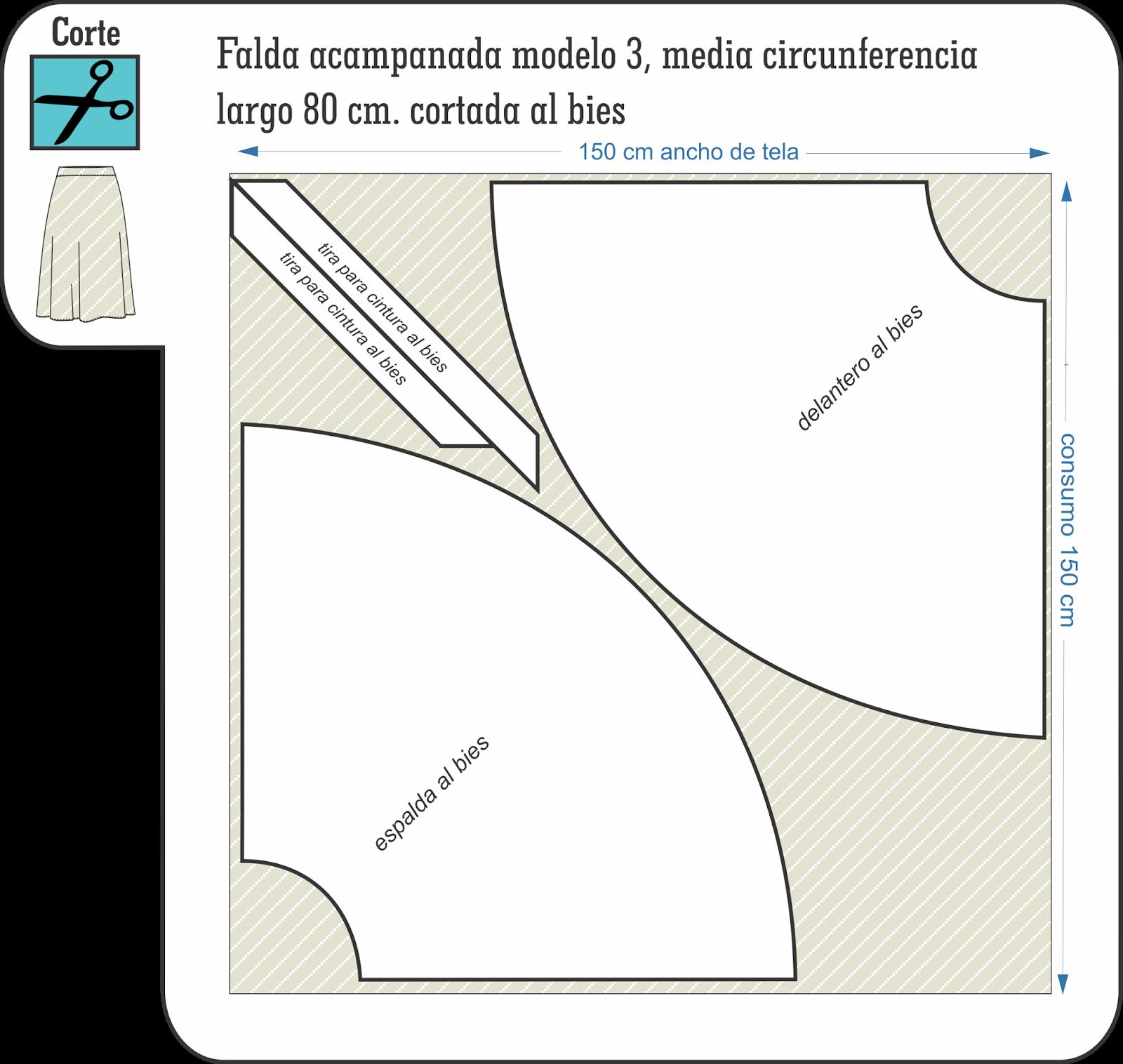 e1b2c5b93 Moda y Diseño: Confección de prendas simples, punto de partida de ...
