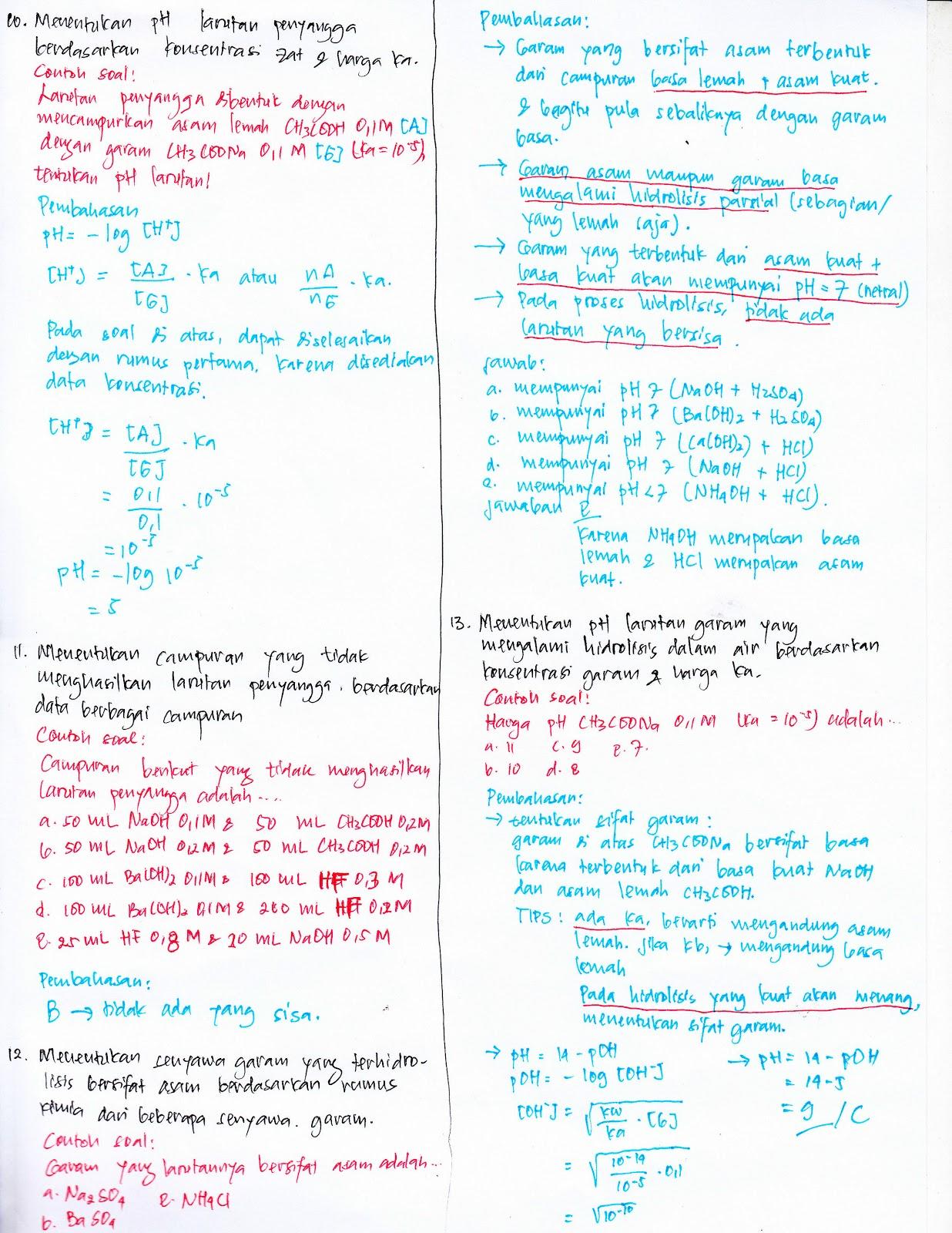 ptk kimia problem solving