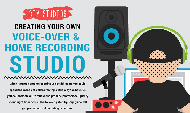 DIY Studios- Creating Your Own Voice-Over & Home Recording Studio