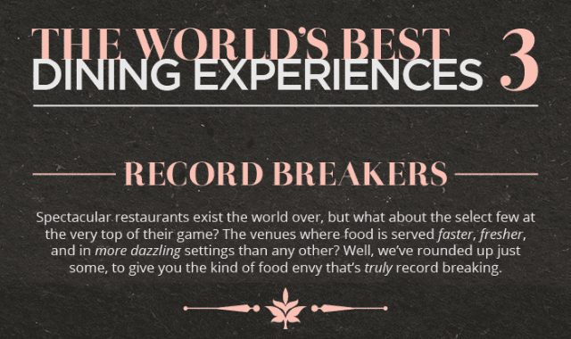 The World's Best Dining Experiences: Record-Breaking Restaurants