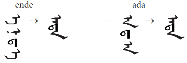 Polynotes by a polyglot The best and the worst writing systems