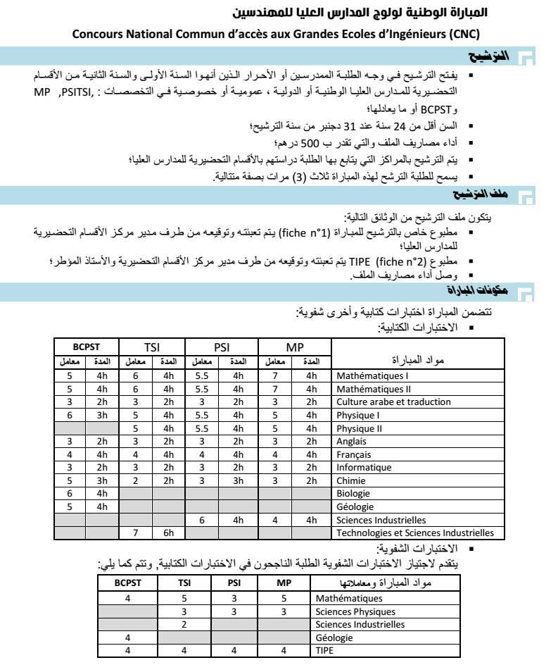Concours National Commun | CNC | المبارة الوطنية المشتركة لولوج المدارس العليا للمهندسين