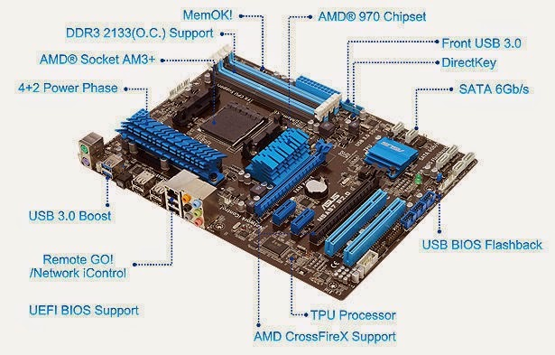 Build System with ASUS M5A97 R2.0 AM3+ Motherboard (Product)