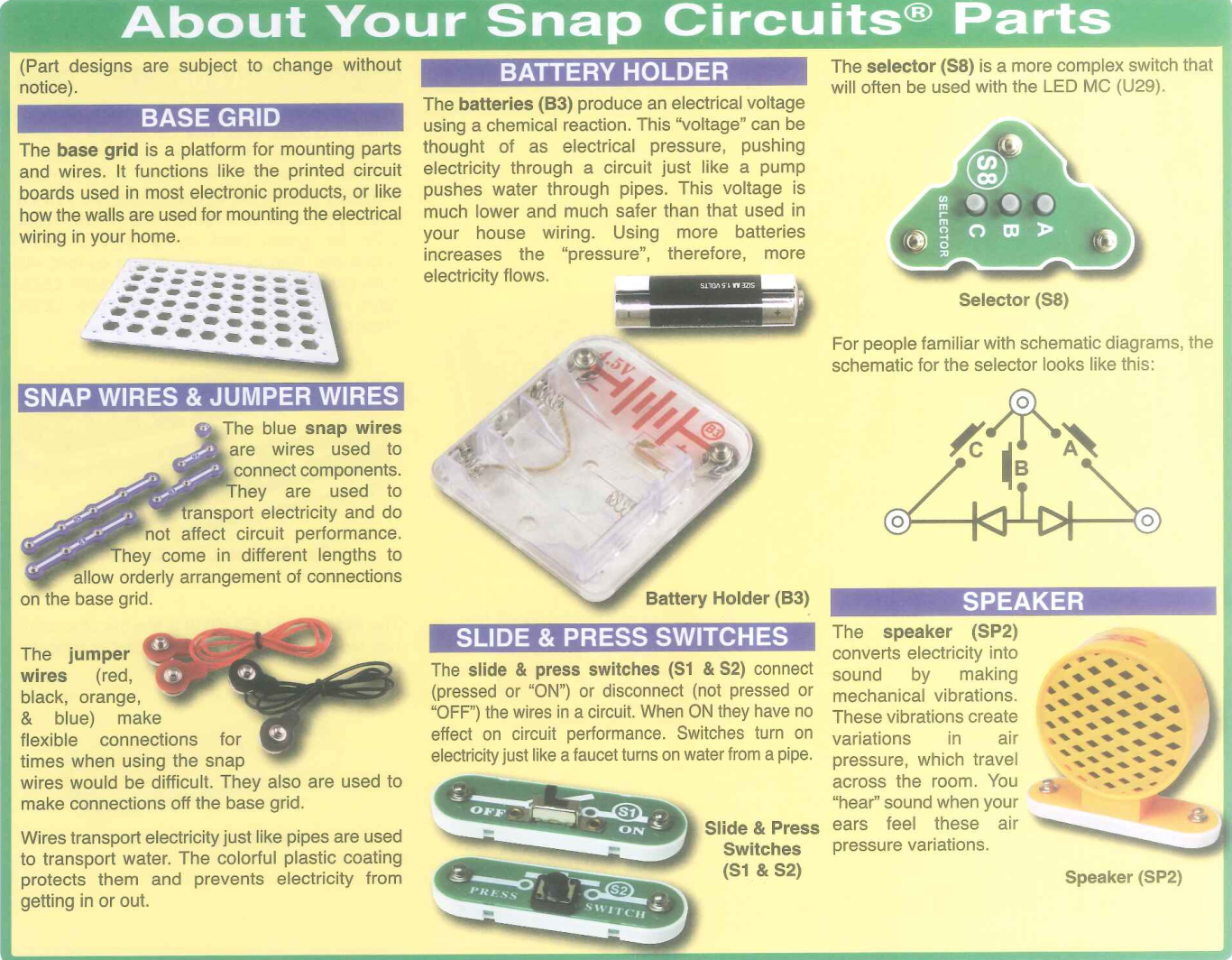 Snap Arcade Information Communication Technologies 9 Circuits Out Of The Blue Toys Set Has A Similar List Components As Other Elenco Packages In Included Here So You Can See Which Should Be