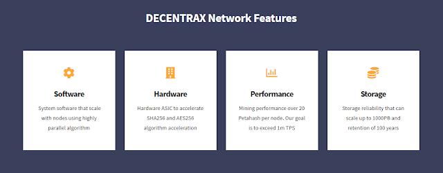 {filename}-Decentrax™ Token Sale